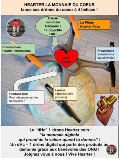 drone monétaire hearter coin